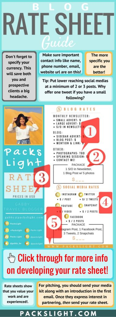Click through for a guide to building your Blog Rate Sheet no matter your niche. Also, get my FREE downloadable template!