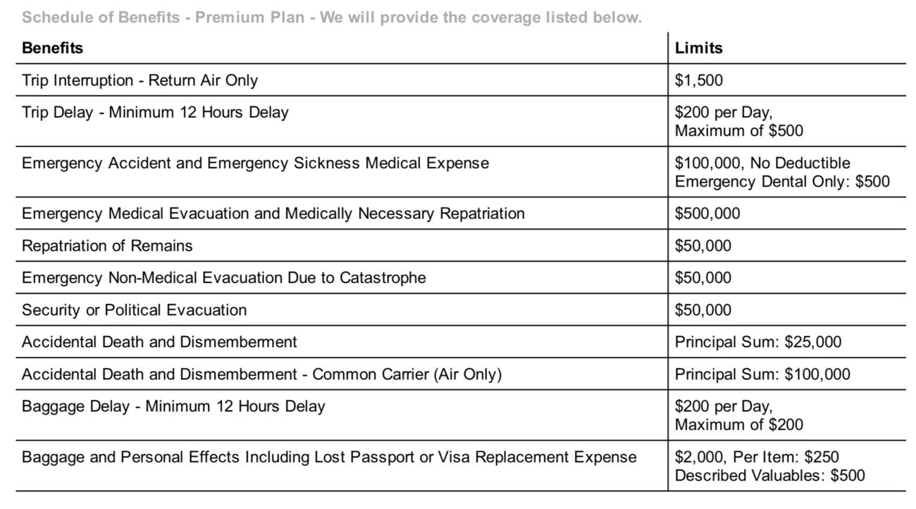 ISIC Travel Health Insurance