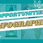 Opportunities Infographic_Blog Post Cover